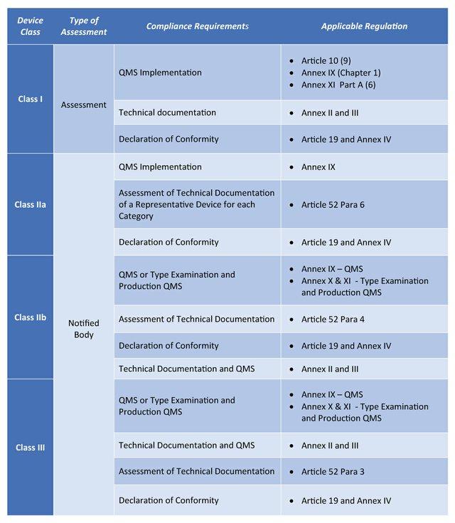 SaMD-Chart.jpg