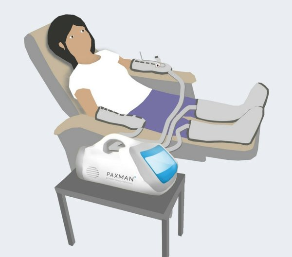 An illustration of the team's portable limb cryocompression device being used in a chemo suite while a patient is undergoing chemotherapy..jpg