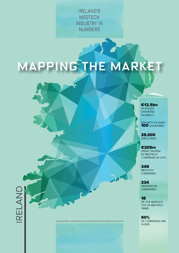 medtech-ireland-map.jpg